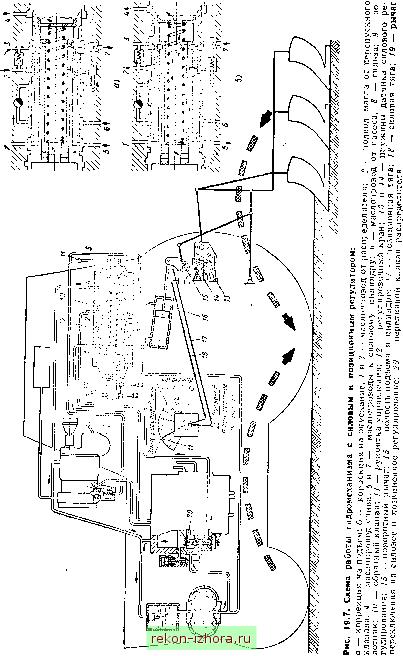навесная система трактора