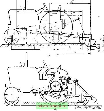 Схемы механических
