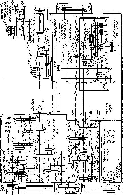 Рис. 5.13.  Кинематическая схема токарио-чииторезного стайка 16К20.